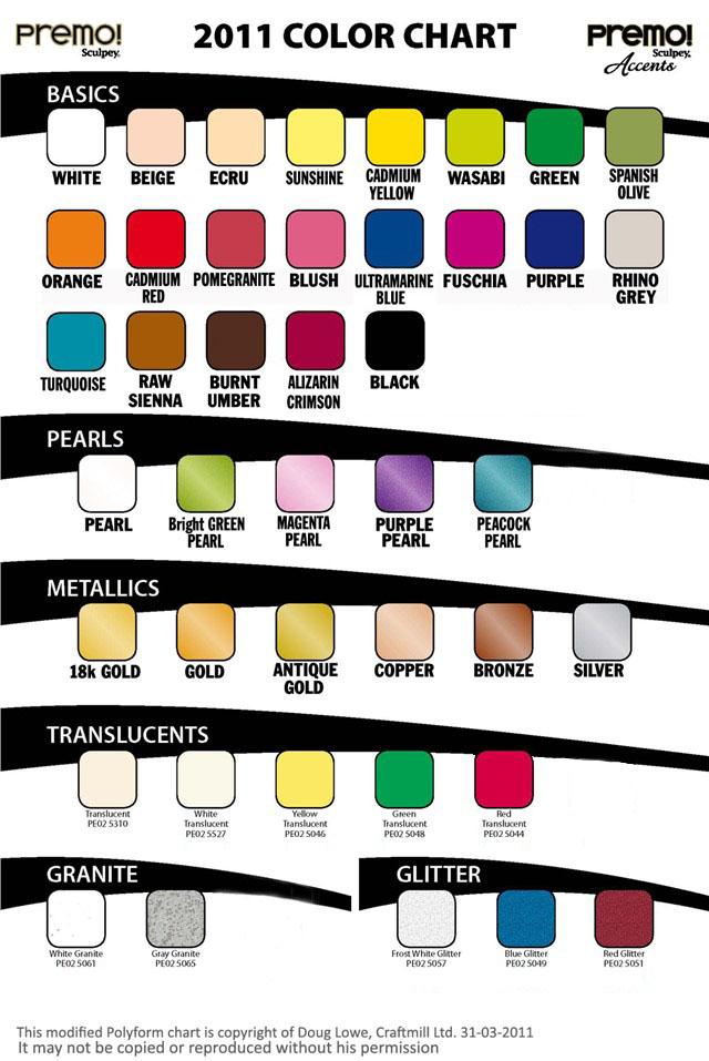 Permo Colour Chart
